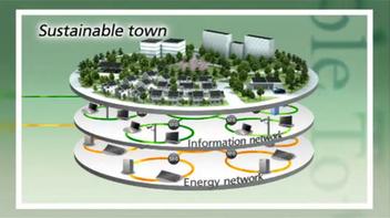 Japonya'da üç bin kişi için planlanan proje bu yıl, 2014'te, start alacak. Fujisawa Sürdürülebilir Enerji Şehri'nde tüm evler güneş enerjisinden yararlanacak ve en gelişmiş teknolojiyle donatılacak. Tüm şehir doğayla uyumlu, çevreyi kirletmeyen bir yapıda olacak. Ulaşım elektrikli otomobil ve bisikletle sağlanacak. Şehir, fotoğrafta görüldüğü gibi üç katmanlı tasarlanmış. Fotoğraf: ex-blog. Panasonic.co.jp