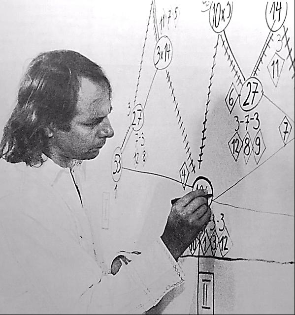 Stockhausen, Mantra adlı bestesi için grafik hazırlarken. Fotoğraf: Zaman İçinde Müzik, Evin İlyasoğlu, YKY.