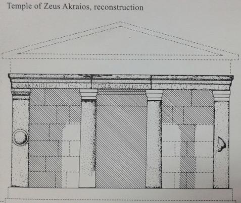 Dikilitaş Vadisi'ndeki Zeus Akraios (Zirvedeki Zeus) Tapınağı kalıntıları.  Girişte yer alan iki bloktan soldakinin üzerinde bir kalkan, sağdakinde ise bir miğfer betimi bulunmaktadır. Tapınağın Zeus Akraios'a adandığını gösteren yazıtlı blok da günümüze ulaşmıştı. Ancak 2016 yılında Zeus Akraios Tapınağı'nda yangın çıktı. Yangının bölgede piknik yapan bir grup insan tarafından çıkarıldığı belirtildi. Fotoğraf: Arkeofili